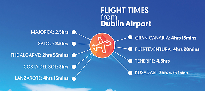 Flight times to popular family sun holiday destinations