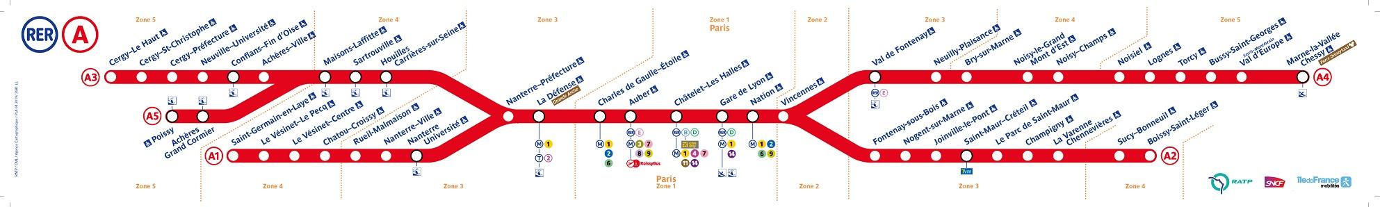 RER A map - train to Disneyland Paris - image courtesy of https://www.ratp.fr